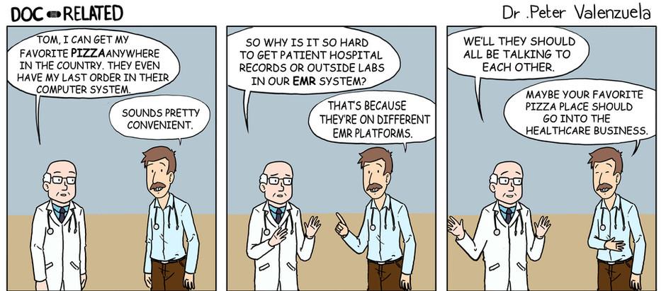 EMR Interoperability