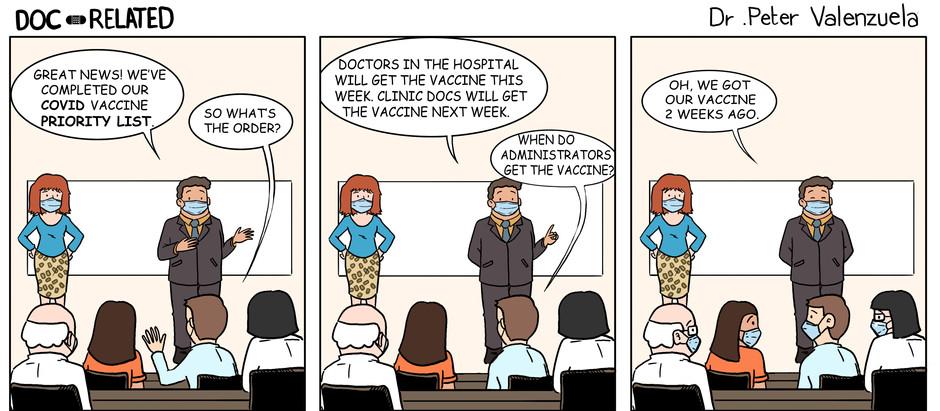 Vaccine Priority List