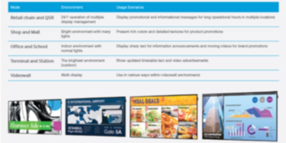 Samsung Dme Endüstriyel Tv