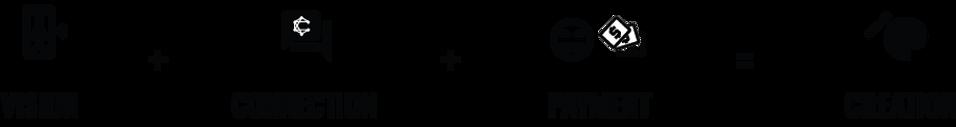 Creator Connect Formula