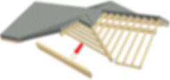 Sparren Leimholz Dämmung Wolf Thermo Module Dachkonstruktion CNC Abbund Abbundplan Gratsparren Schifter Pfette Mittelpfette Firstpfette Mauerbank
