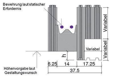 Fertigteil Sturz  Überlager versetzen Fensterleibung  Fenstersturz Rolloausschnitt Öffnunge für fenster türen Sturzkonstrukiton Überlagerkonstruktion Wärmebrückenfreier anschluss
