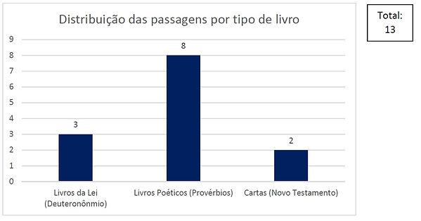 Gráfico 7.jpg