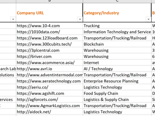 Supply Chain Logistics Startups and Technology Companies