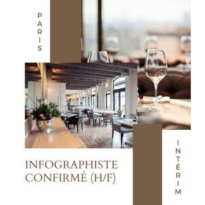Infographiste Confirmé Retail (H/F)