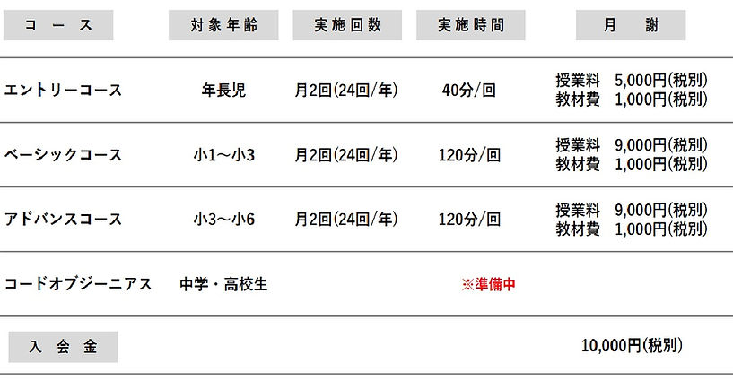 清和ラボ料金表2.jpg
