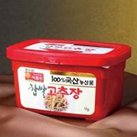 日本国内のコチュジャン市場の動向