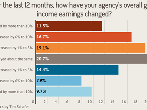 Is it time for a Valuation? Over 75% of Independent Agencies Increased Earnings in Last 12 Months.