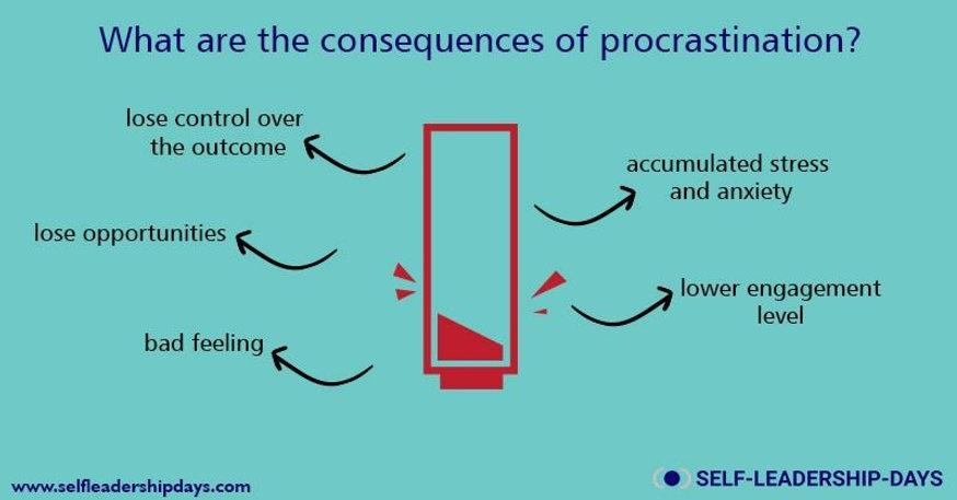 procrastination_consequences.jpeg