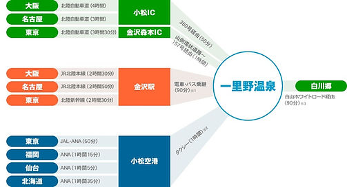 accessroute.jpg