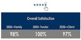 Satisfaction Graphic.jpg