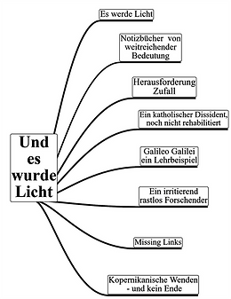 Mindmap 1_2.png