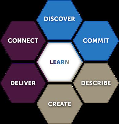 Quartz Framework.png