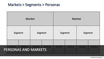 04 01 personas and markets.png