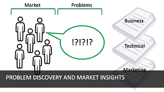 03 01 problem discovery and market insig