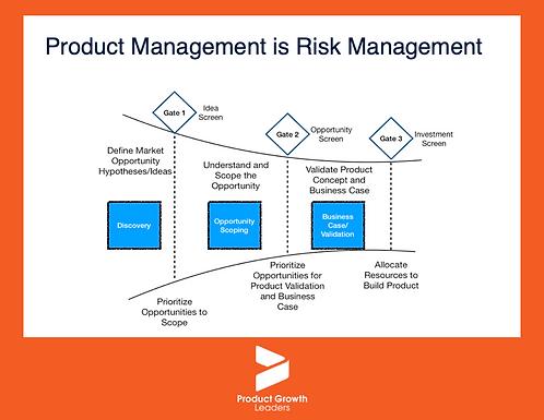 Product Management is Risk Management