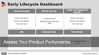 Assess Your Product Performance.png