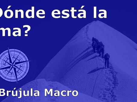 ¿Dónde está la CIMA? | La Brújula Macro