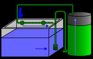 Pot filter systeem werkwijze