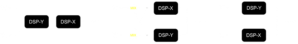dsp-routing_1_orig.png