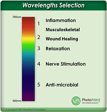 Wavelengths_SELECTION_03.14b.jpg