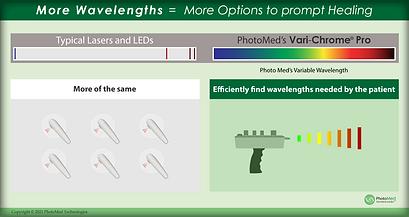 vari-chromePro-vs.png