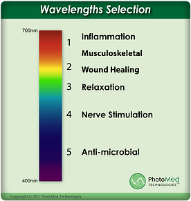 Wavelength-SELECTION.png