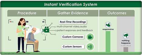 2021_InstantVerificationSystem.jpg