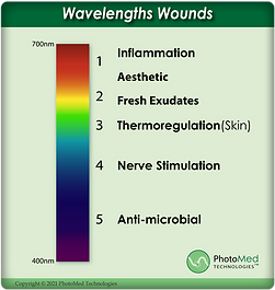 Wavelength-wounds.png