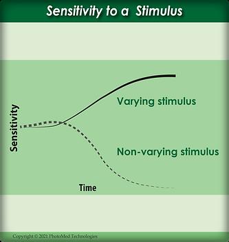 Sensitivity_03.14.png