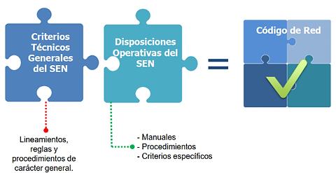 Estructura-del-Codigo.png