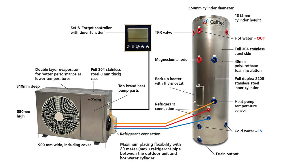 Calitec Hot Water Systeem.jpg Heat pump hot water cylinder.