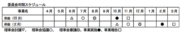 ネクストビジョン委員会.png