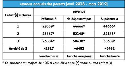 image-1-tranches-de-revenus-2018.jpg