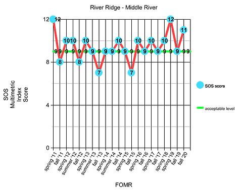 River Ridge Fall 2020.png