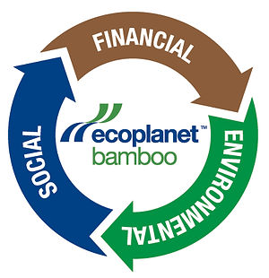 EcoPlanet Bamboo Triple Bottom Line Inve