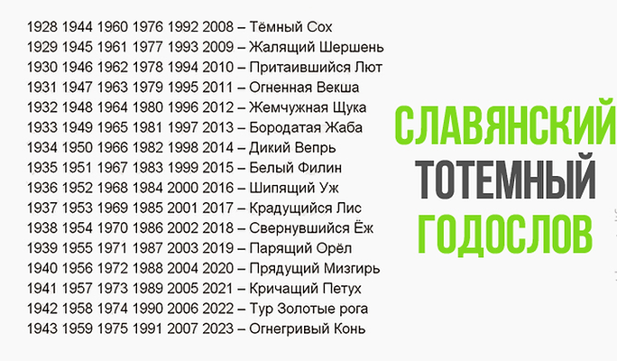 2020-god-kakoj-po-slavyanskomu-kalendary