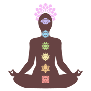 7 chakras along the spine.png