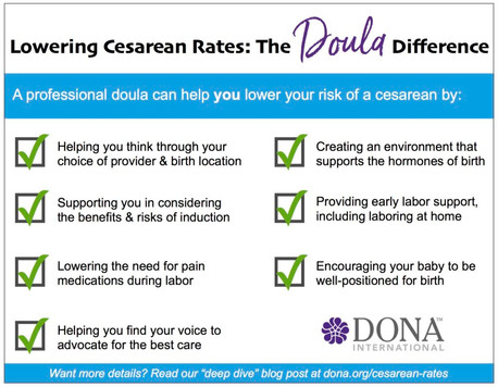 The Doula Magic: Lowering Cesarean Rates