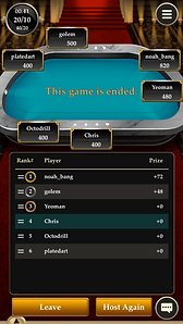 Final table results