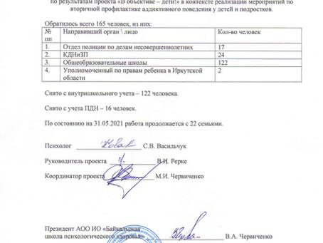 """Отчет о проекте """"В объективе - дети!"""""""