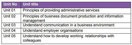 Business admin 1.JPG