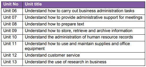 Business admin 2.JPG