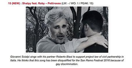 Roberto Blasi