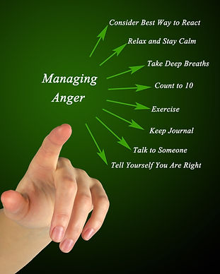 How to manage anger.jpg
