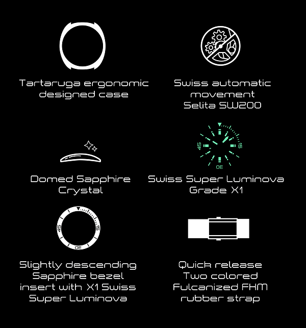 Specs icons black.png