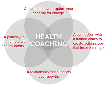 healthcoaching.png
