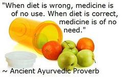 diet and medicine