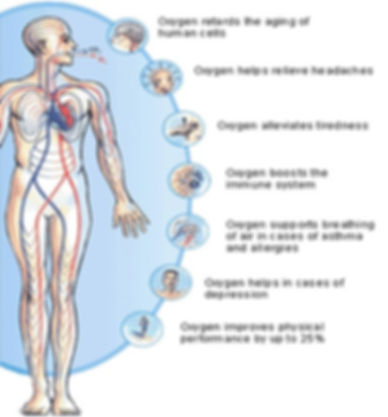oxygen therapy benefits