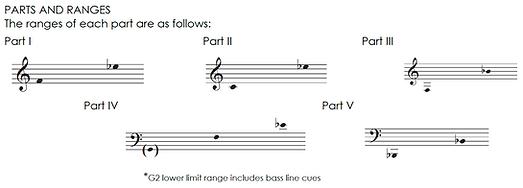 Sharp Nine ranges